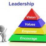 Lista de los objetivos de liderazgo, ejemplos gratis de los objetivos de liderazgo, la mejor selección de los objetivos de liderazgo, consejos de liderazgo para lograr objetivos a corto plazo, fijar metas para logro de objetivos de liderazgo, datos de liderazgo para logro de objetivos a corto plazo, trazar objetivos a corto plazo