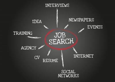 Agencias para empleo temporal en Australia