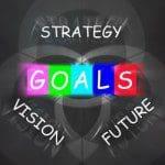 Ejemplos sobre objetivos gerenciales, frases sobre objetivos gerenciales, textos sobre objetivos gerenciales, describir objetivos gerenciales, descargar modelos de objetivos gerenciales, detallar objetivos gerenciales en hoja de vida