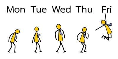 Descargar estados para facebook para lunes, ejemplos de estados para facebook para el inicio de la semana